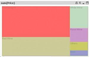 Создание Block Chart